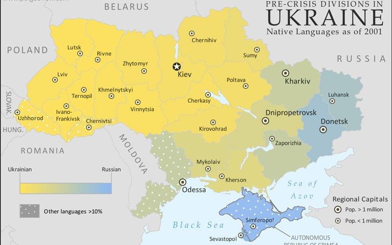 Ukrayna-Dili