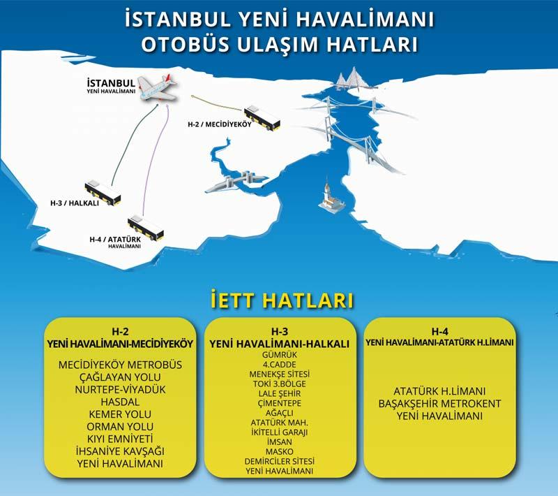 Yeni-Havalimani-IETT-Hatlari